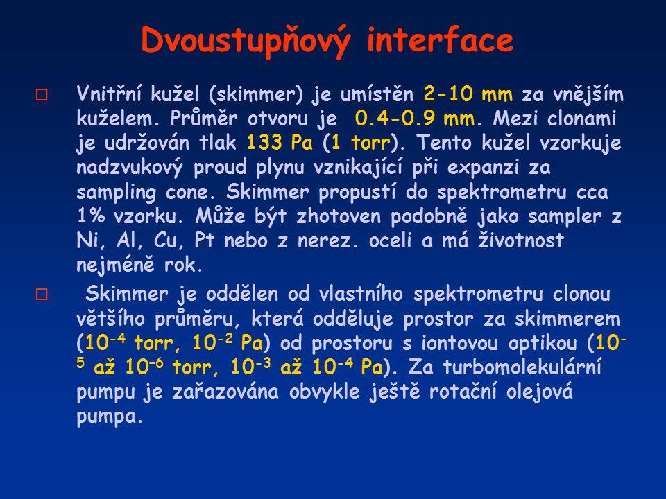 Dvoustupňový interface o Vnitřní kužel (skimmer) je umístěn 2-10 mm za vnějším kuželem. Průměr otvoru je 0.4-0.9 mm. Mezi clonami je udržován tlak 133