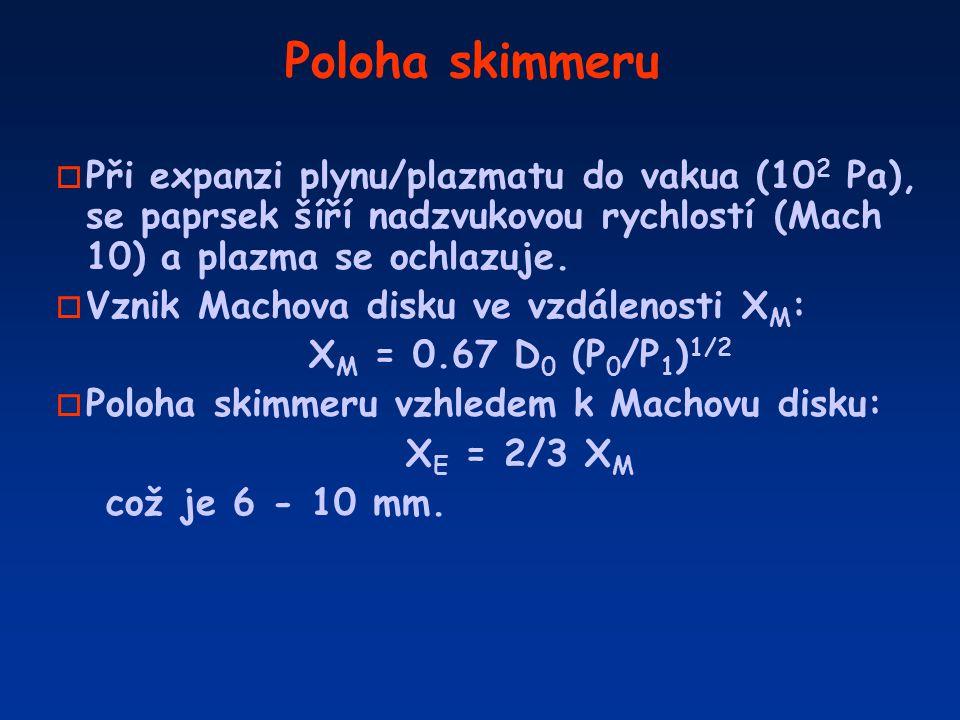 Poloha skimmeru o Při expanzi plynu/plazmatu do vakua (10 2 Pa), se paprsek šíří nadzvukovou rychlostí (Mach 10) a plazma se ochlazuje. o Vznik Machov