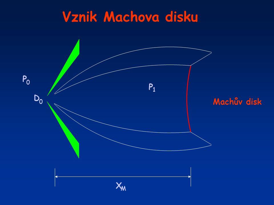 P D P 0 0 1 X M Machův disk Vznik Machova disku