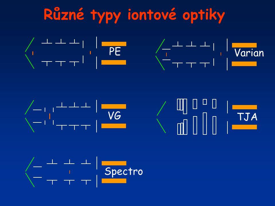 PE VG Spectro Varian TJA Různé typy iontové optiky