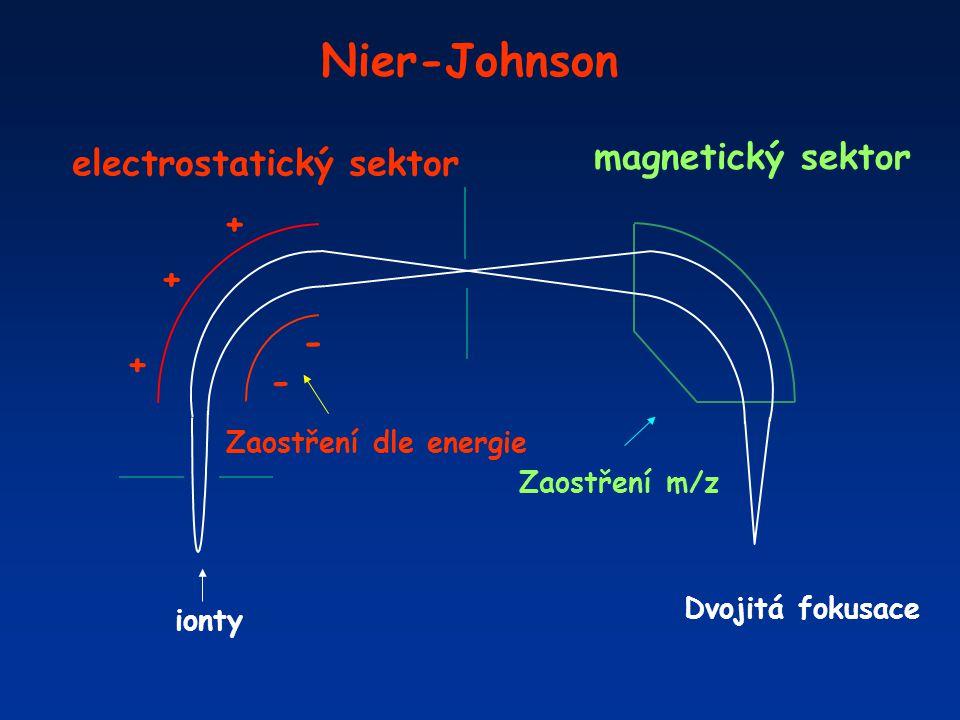 Nier-Johnson + + + - - electrostatický sektor magnetický sektor Zaostření dle energie Zaostření m/z Dvojitá fokusace ionty