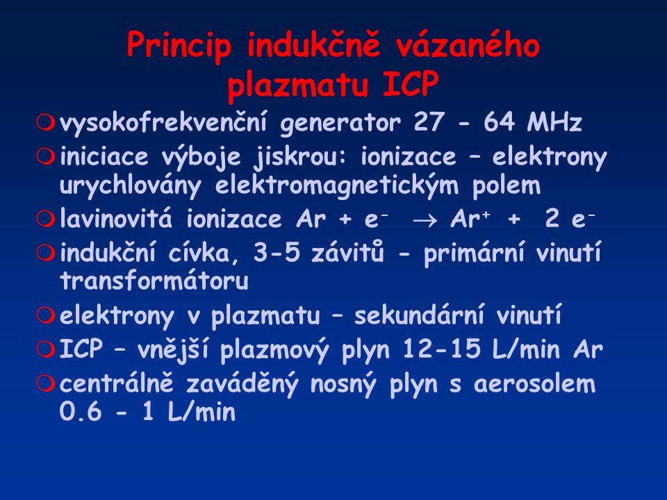 Princip indukčně vázaného plazmatu ICP m vysokofrekvenční generator 27 - 64 MHz m iniciace výboje jiskrou: ionizace – elektrony urychlovány elektromag