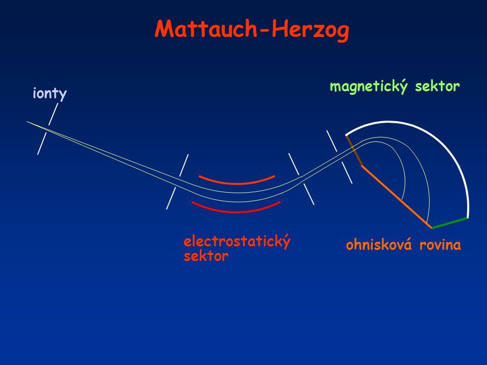 Mattauch-Herzog ohnisková rovina electrostatický sektor magnetický sektor ionty