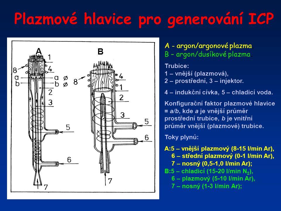 A B A - argon/argonové plazma, B – argon/dusíkové plazma. Trubice: 1 – vnější (plazmová), 2 – prostřední, 3 – injektor. 4 – indukční cívka, 5 – chladi