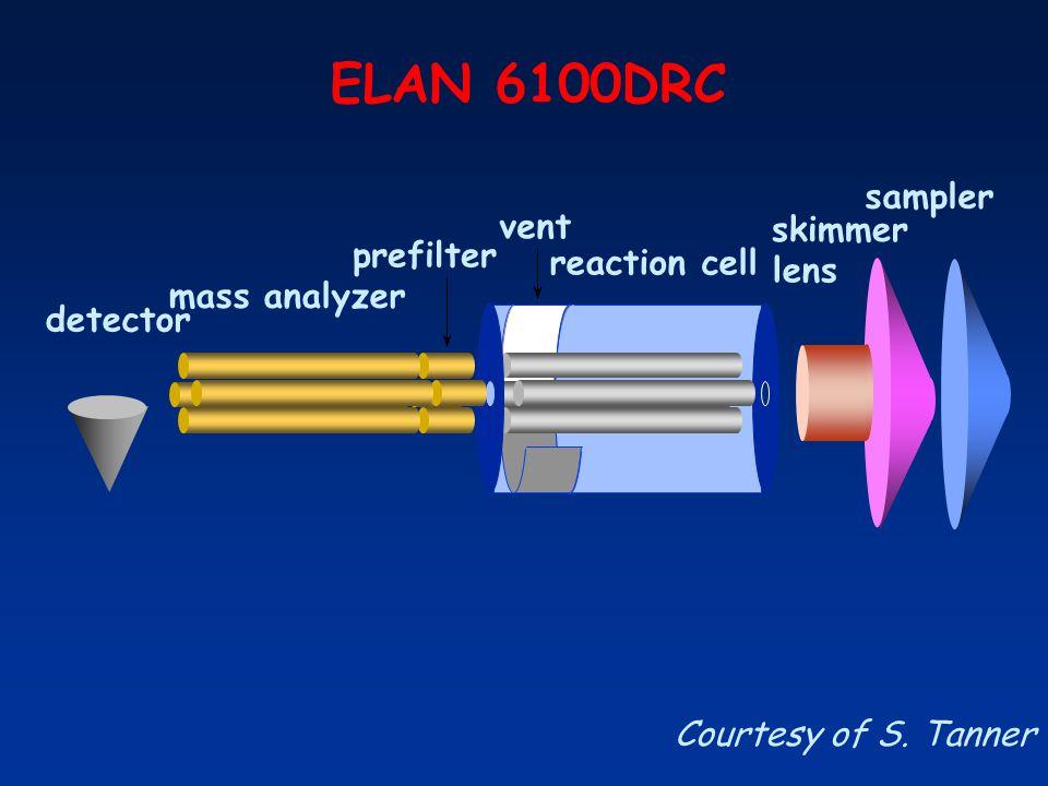 ELAN 6100DRC sampler skimmer lens reaction cell prefilter mass analyzer detector vent Courtesy of S. Tanner