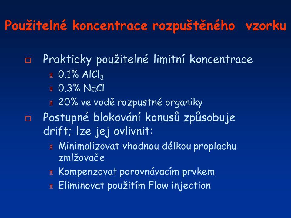 Použitelné koncentrace rozpuštěného vzorku o Prakticky použitelné limitní koncentrace 3 0.1% AlCl 3 3 0.3% NaCl 3 20% ve vodě rozpustné organiky o Pos