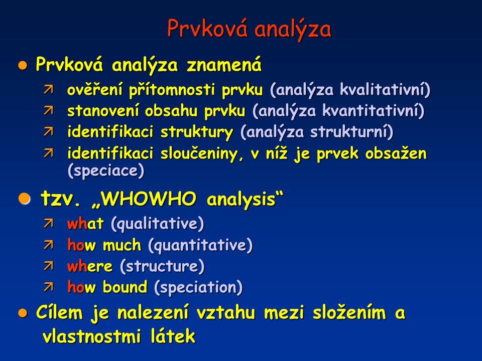 Prvková analýza l Prvková analýza znamená ä ověření přítomnosti prvku (analýza kvalitativní) ä stanovení obsahu prvku (analýza kvantitativní) ä identi