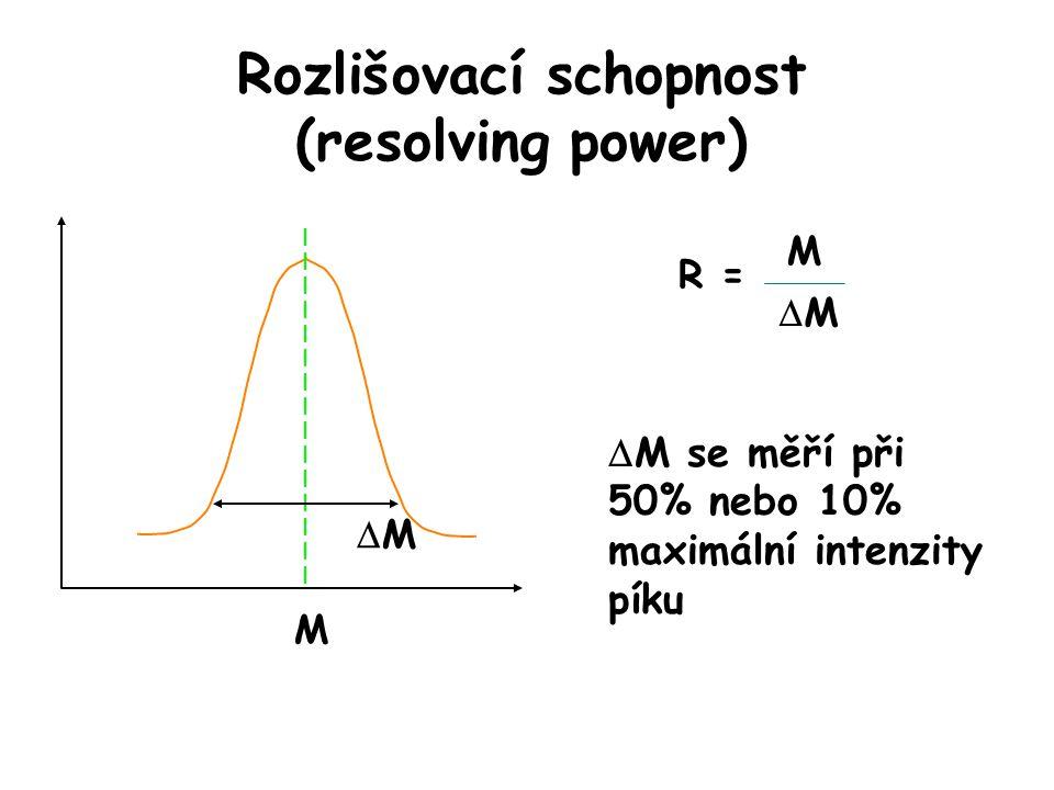 Rozlišovací schopnost (resolving power) M MM M MM R =  M se měří při 50% nebo 10% maximální intenzity píku