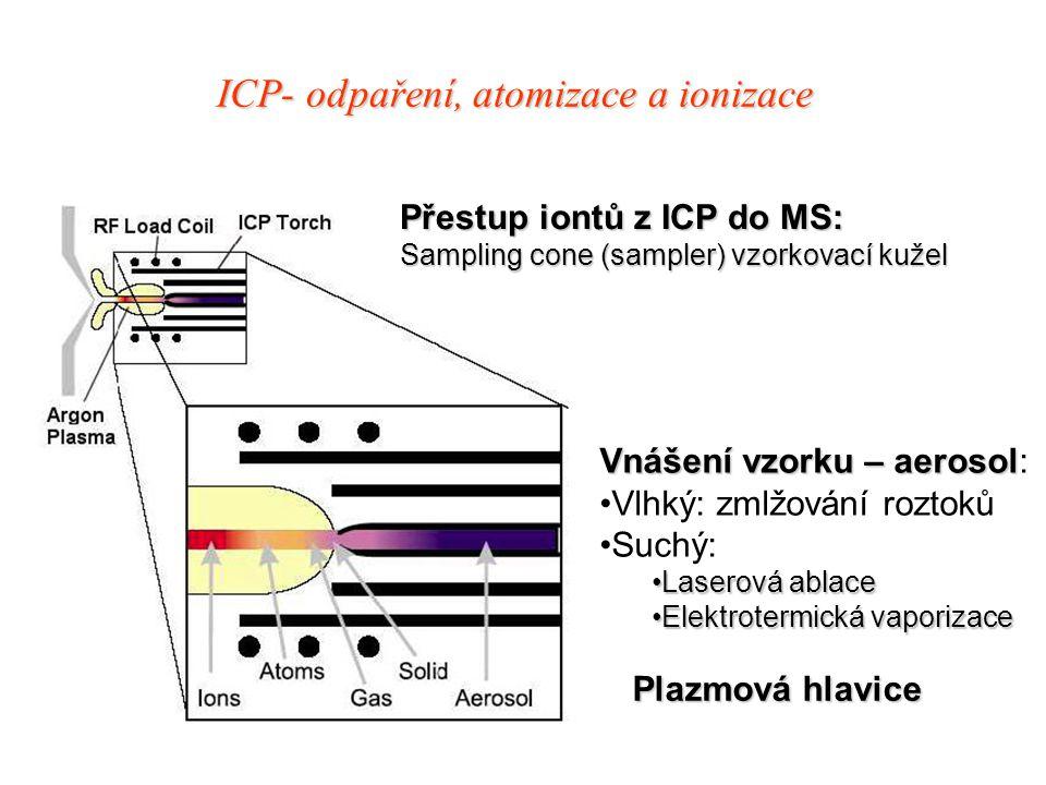 ICP- odpaření, atomizace a ionizace Plazmová hlavice Vnášení vzorku – aerosol Vnášení vzorku – aerosol: Vlhký: zmlžování roztoků Suchý: Laserová ablaceLaserová ablace Elektrotermická vaporizaceElektrotermická vaporizace Přestup iontů z ICP do MS: Sampling cone (sampler) vzorkovací kužel