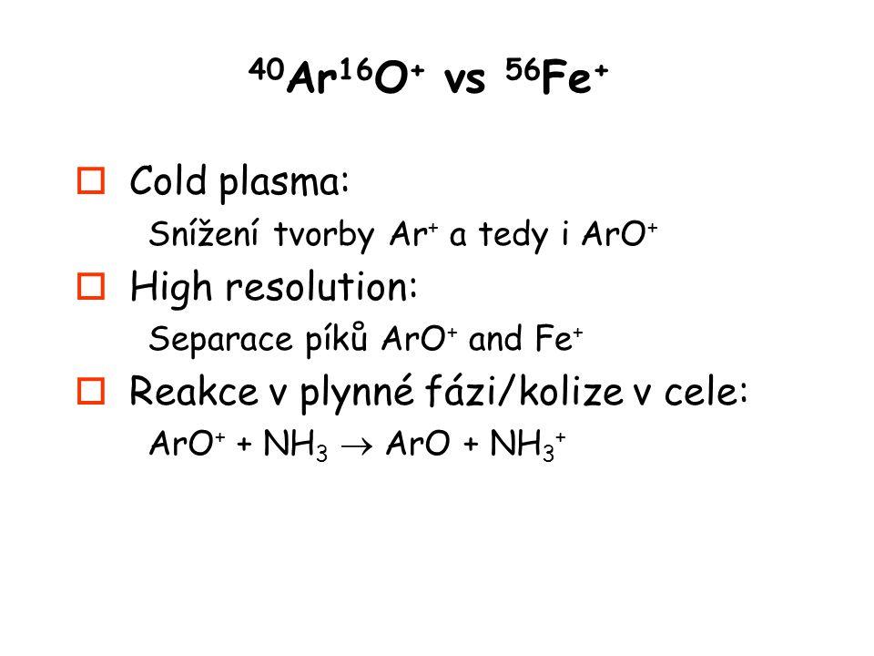 40 Ar 16 O + vs 56 Fe + o Cold plasma: Snížení tvorby Ar + a tedy i ArO + o High resolution: Separace píků ArO + and Fe + o Reakce v plynné fázi/kolize v cele: ArO + + NH 3  ArO + NH 3 +