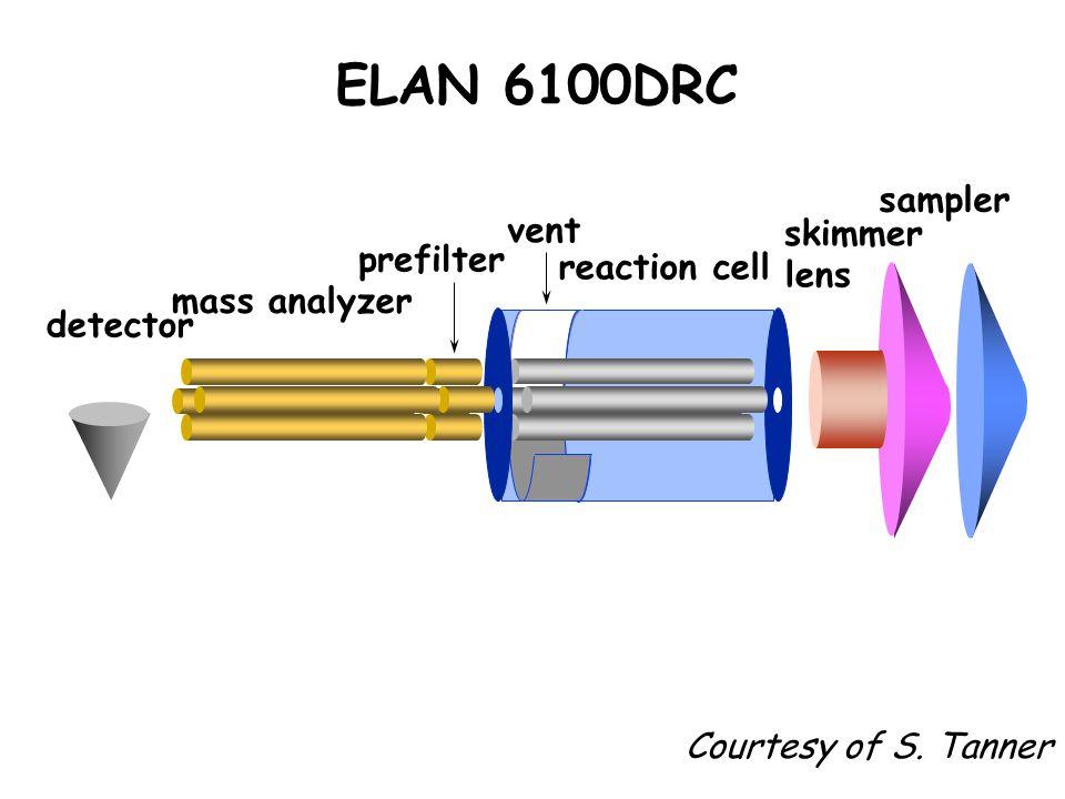 ELAN 6100DRC sampler skimmer lens reaction cell prefilter mass analyzer detector vent Courtesy of S.
