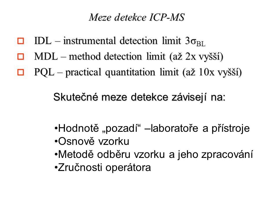 """Meze detekce ICP-MS o IDL – instrumental detection limit 3σ BL o MDL – method detection limit (až 2x vyšší) o PQL – practical quantitation limit (až 10x vyšší) Skutečné meze detekce závisejí na: Hodnotě """"pozadí –laboratoře a přístroje Osnově vzorku Metodě odběru vzorku a jeho zpracování Zručnosti operátora"""