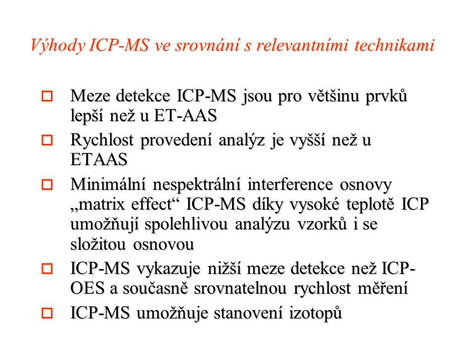 """Výhody ICP-MS ve srovnání s relevantními technikami o Meze detekce ICP-MS jsou pro většinu prvků lepší než u ET-AAS o Rychlost provedení analýz je vyšší než u ETAAS o Minimální nespektrální interference osnovy """"matrix effect ICP-MS díky vysoké teplotě ICP umožňují spolehlivou analýzu vzorků i se složitou osnovou o ICP-MS vykazuje nižší meze detekce než ICP- OES a současně srovnatelnou rychlost měření o ICP-MS umožňuje stanovení izotopů"""