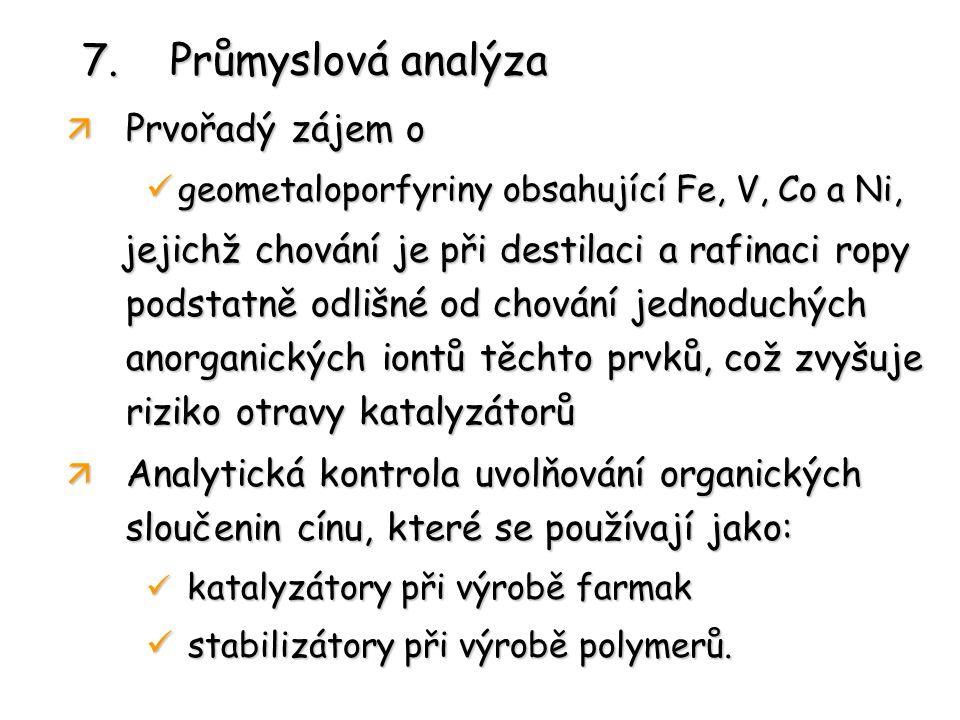 7.Průmyslová analýza ä Prvořadý zájem o geometaloporfyriny obsahující Fe, V, Co a Ni, geometaloporfyriny obsahující Fe, V, Co a Ni, jejichž chování je při destilaci a rafinaci ropy podstatně odlišné od chování jednoduchých anorganických iontů těchto prvků, což zvyšuje riziko otravy katalyzátorů jejichž chování je při destilaci a rafinaci ropy podstatně odlišné od chování jednoduchých anorganických iontů těchto prvků, což zvyšuje riziko otravy katalyzátorů ä Analytická kontrola uvolňování organických sloučenin cínu, které se používají jako: katalyzátory při výrobě farmak katalyzátory při výrobě farmak stabilizátory při výrobě polymerů.