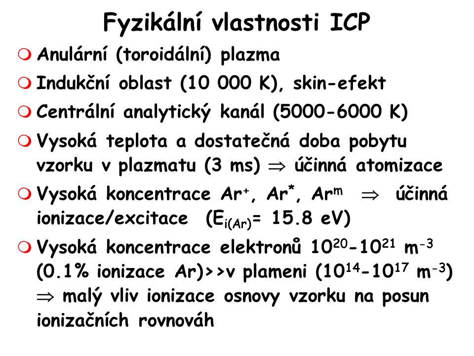 Fyzikální vlastnosti ICP m Anulární (toroidální) plazma m Indukční oblast (10 000 K), skin-efekt m Centrální analytický kanál (5000-6000 K) m Vysoká teplota a dostatečná doba pobytu vzorku v plazmatu (3 ms)  účinná atomizace m Vysoká koncentrace Ar +, Ar *, Ar m  účinná ionizace/excitace (E i(Ar) = 15.8 eV) m Vysoká koncentrace elektronů 10 20 -10 21 m -3 (0.1% ionizace Ar)>>v plameni (10 14 -10 17 m -3 )  malý vliv ionizace osnovy vzorku na posun ionizačních rovnováh