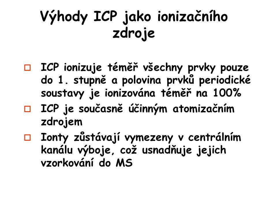 Výhody ICP jako ionizačního zdroje o ICP ionizuje téměř všechny prvky pouze do 1.