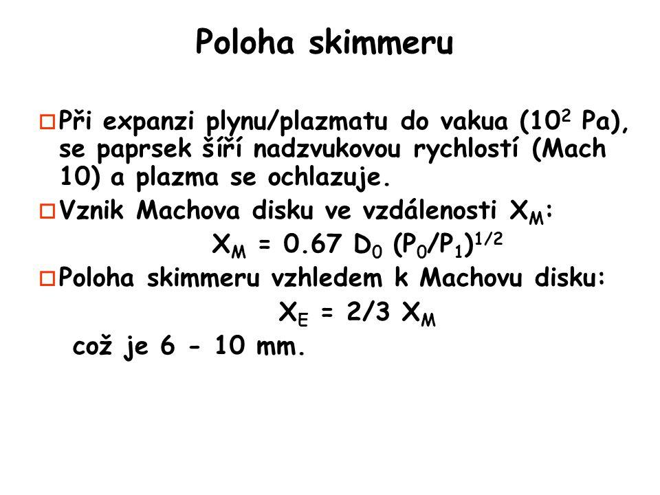 Poloha skimmeru o Při expanzi plynu/plazmatu do vakua (10 2 Pa), se paprsek šíří nadzvukovou rychlostí (Mach 10) a plazma se ochlazuje.
