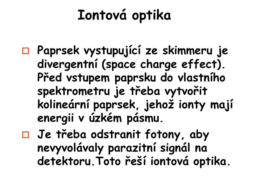 Iontová optika o Paprsek vystupující ze skimmeru je divergentní (space charge effect).
