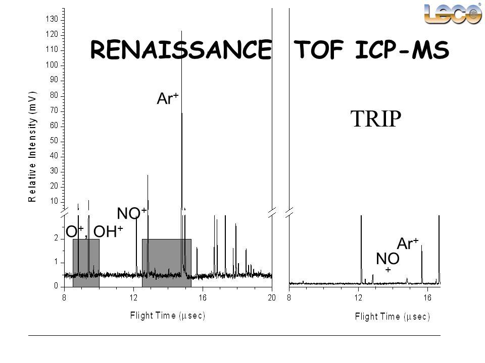 RENAISSANCE TOF ICP-MS NO + Ar + NO + O +, OH + TRIP