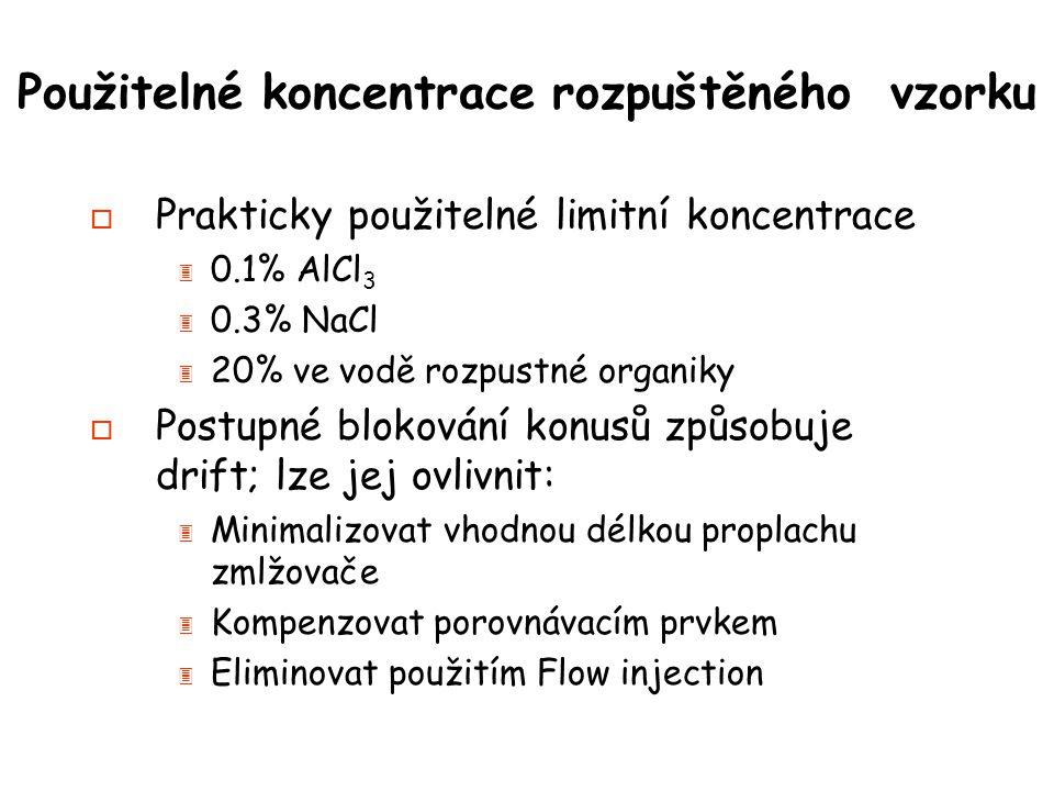 Použitelné koncentrace rozpuštěného vzorku o Prakticky použitelné limitní koncentrace 3 0.1% AlCl 3 3 0.3% NaCl 3 20% ve vodě rozpustné organiky o Postupné blokování konusů způsobuje drift; lze jej ovlivnit: 3 Minimalizovat vhodnou délkou proplachu zmlžovače 3 Kompenzovat porovnávacím prvkem 3 Eliminovat použitím Flow injection
