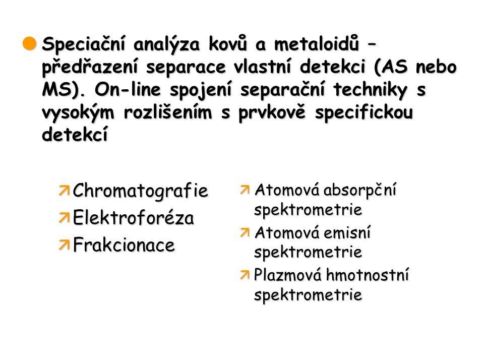  Speciační analýza kovů a metaloidů – předřazení separace vlastní detekci (AS nebo MS).