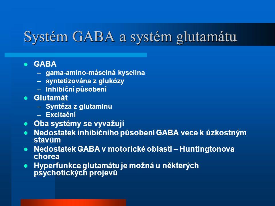 Systém GABA a systém glutamátu GABA –gama-amino-máselná kyselina –syntetizována z glukózy –Inhibiční působení Glutamát –Syntéza z glutaminu –Excitační
