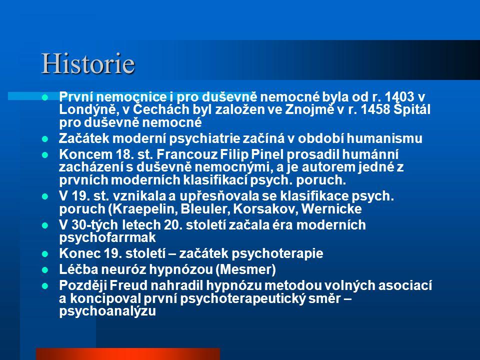 Historie První nemocnice i pro duševně nemocné byla od r. 1403 v Londýně, v Čechách byl založen ve Znojmě v r. 1458 Špitál pro duševně nemocné Začátek