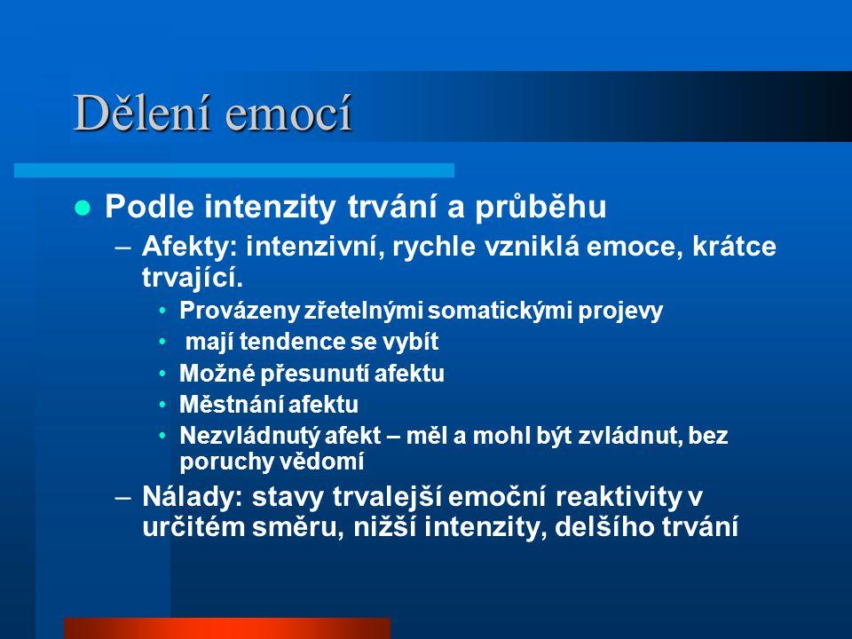 Dělení emocí Podle intenzity trvání a průběhu –Afekty: intenzivní, rychle vzniklá emoce, krátce trvající. Provázeny zřetelnými somatickými projevy maj
