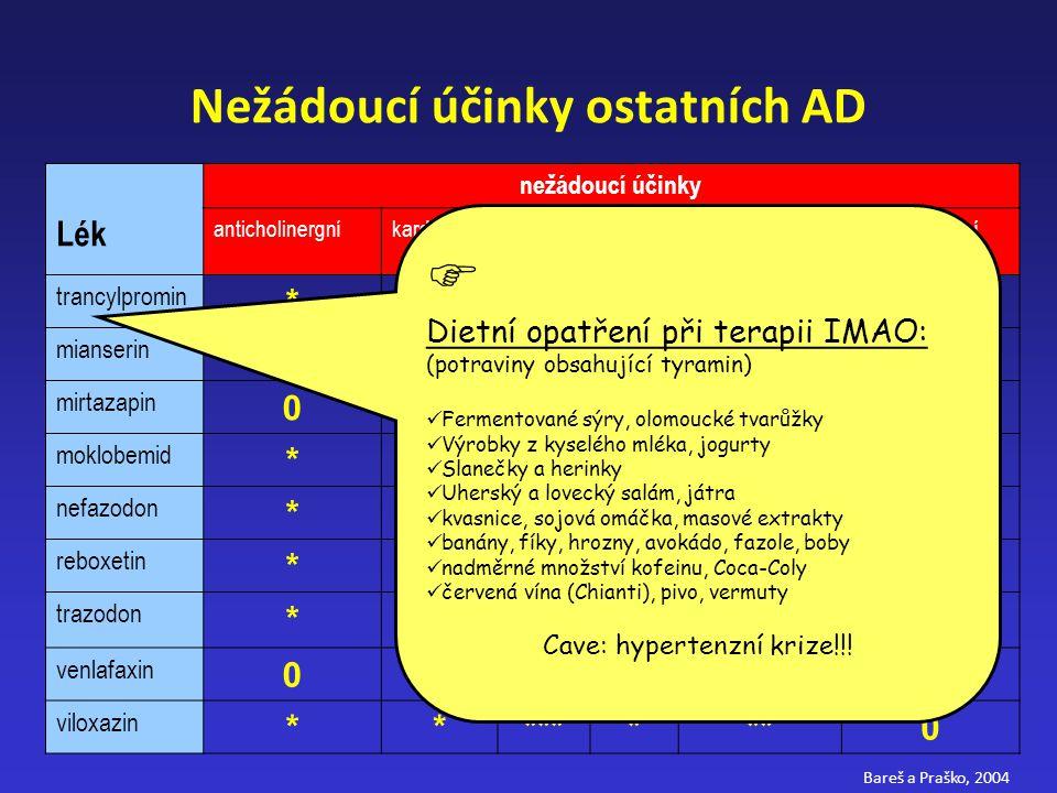 Nežádoucí účinky ostatních AD Lék nežádoucí účinky anticholinergníkardiálnínauseasedacenebezpečí při předávkování prokonvulzivní účinek trancylpromin