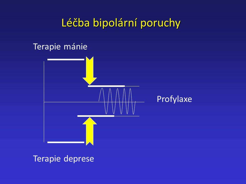 Terapie mánie Terapie deprese Profylaxe Léčba bipolární poruchy