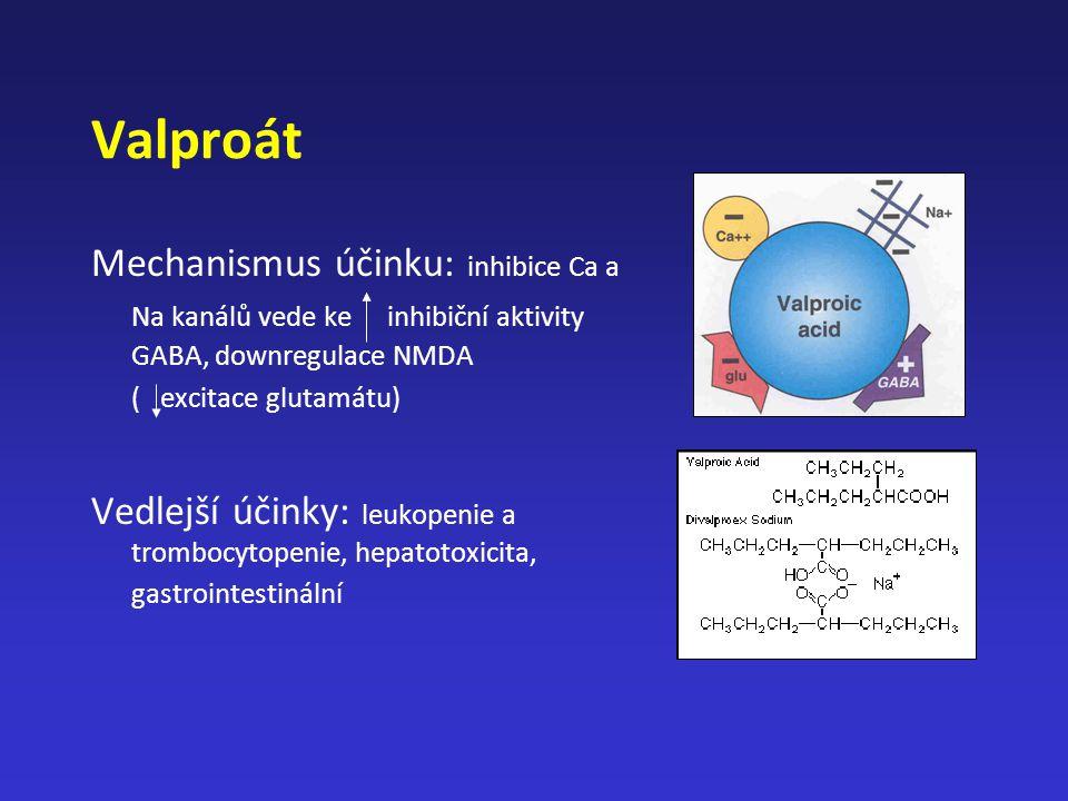Valproát Mechanismus účinku: inhibice Ca a Na kanálů vede ke inhibiční aktivity GABA, downregulace NMDA ( excitace glutamátu) Vedlejší účinky: leukope