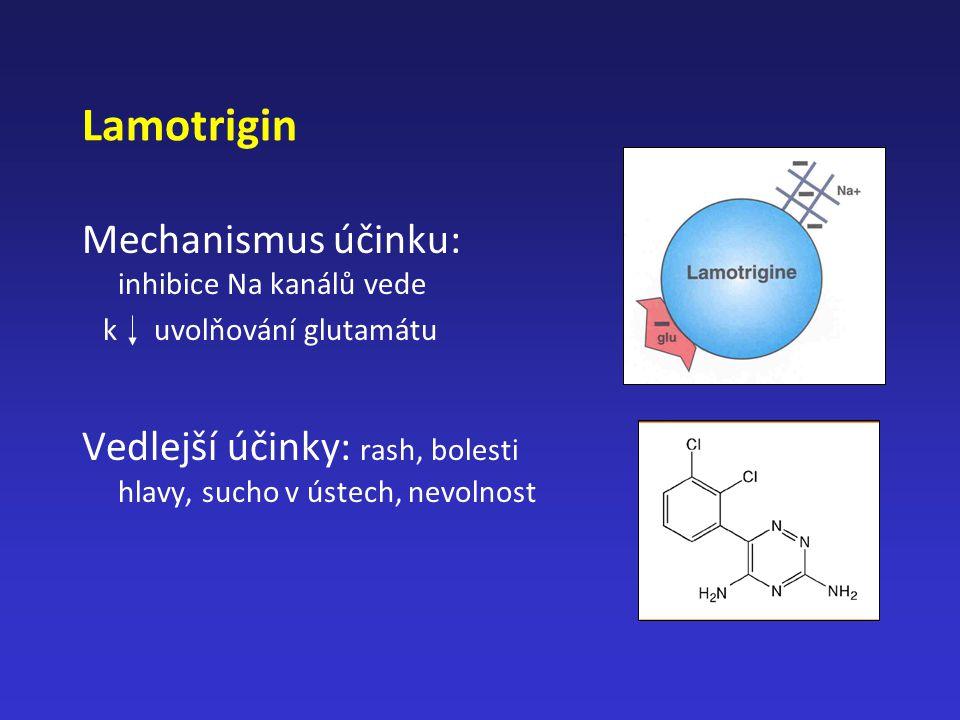 Lamotrigin Mechanismus účinku: inhibice Na kanálů vede k uvolňování glutamátu Vedlejší účinky: rash, bolesti hlavy, sucho v ústech, nevolnost