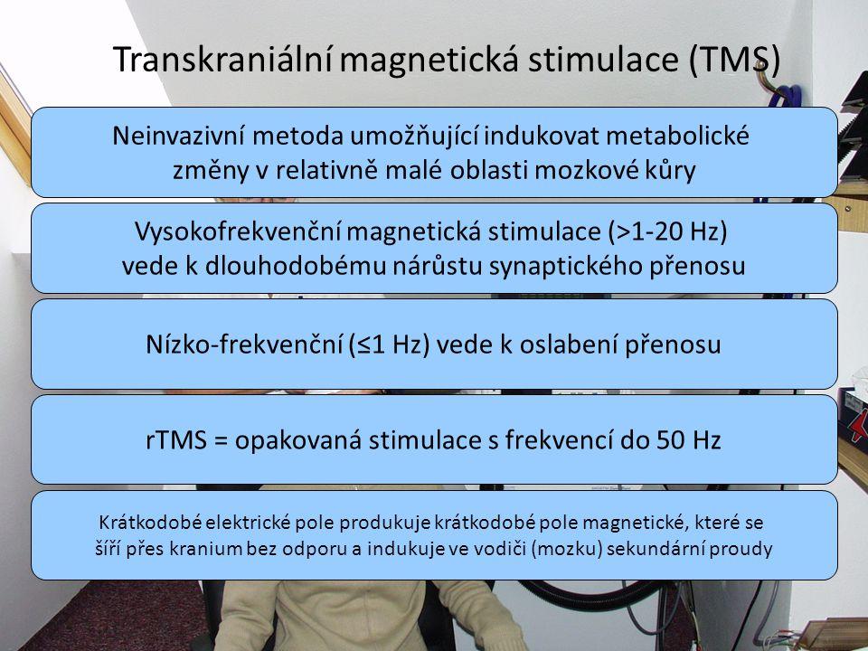 ; Transkraniální magnetická stimulace (TMS) Neinvazivní metoda umožňující indukovat metabolické změny v relativně malé oblasti mozkové kůry Vysokofrek