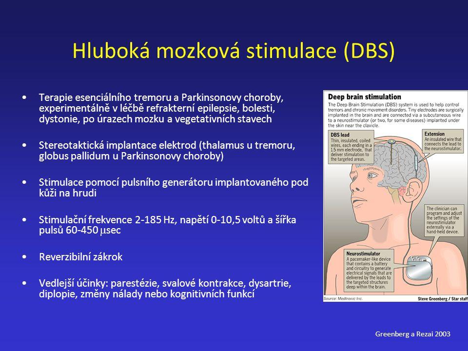 Hluboká mozková stimulace (DBS) Terapie esenciálního tremoru a Parkinsonovy choroby, experimentálně v léčbě refrakterní epilepsie, bolesti, dystonie,