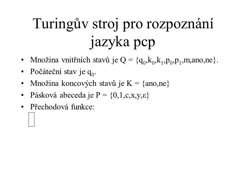 Turingův stroj pro rozpoznání jazyka pcp Množina vnitřních stavů je Q = {q 0,k 0,k 1,p 0,p 1,m,ano,ne}. Počáteční stav je q 0. Množina koncových stavů