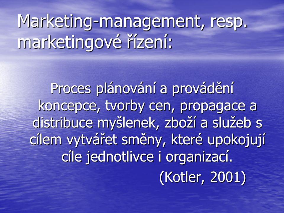 Marketing-management, resp.