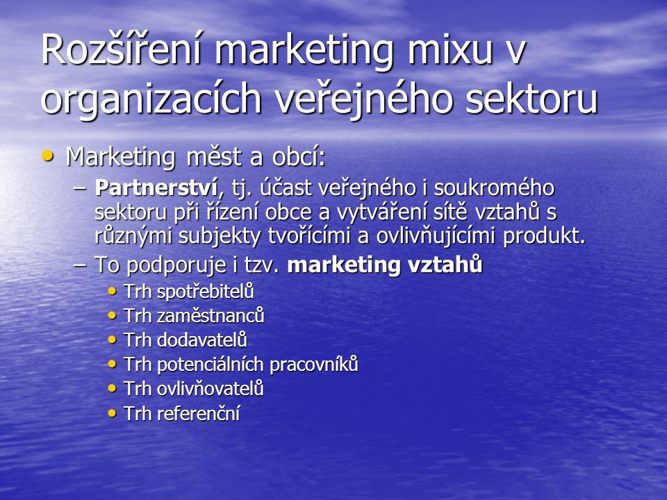 Rozšíření marketing mixu v organizacích veřejného sektoru Marketing měst a obcí: Marketing měst a obcí: –Partnerství, tj.