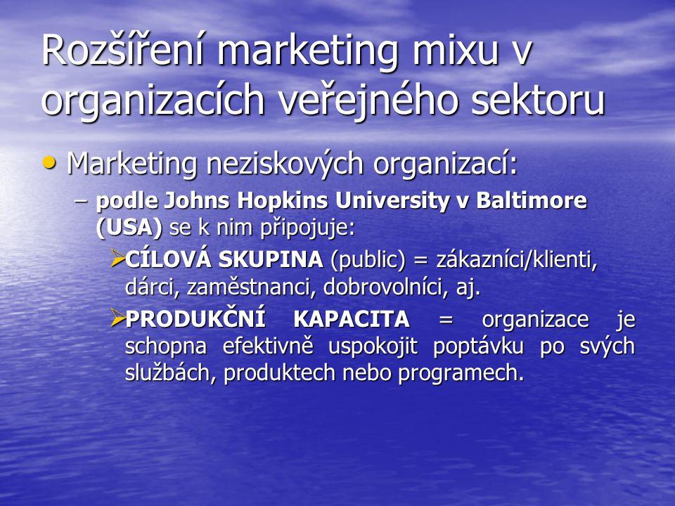 Rozšíření marketing mixu v organizacích veřejného sektoru Marketing neziskových organizací: Marketing neziskových organizací: –podle Johns Hopkins University v Baltimore (USA) se k nim připojuje:  CÍLOVÁ SKUPINA (public) = zákazníci/klienti, dárci, zaměstnanci, dobrovolníci, aj.