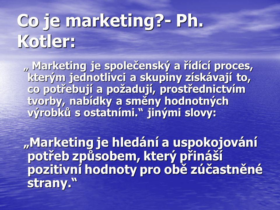 K určení této vazby se používá:  SWOT analýza  Marketingový průzkum