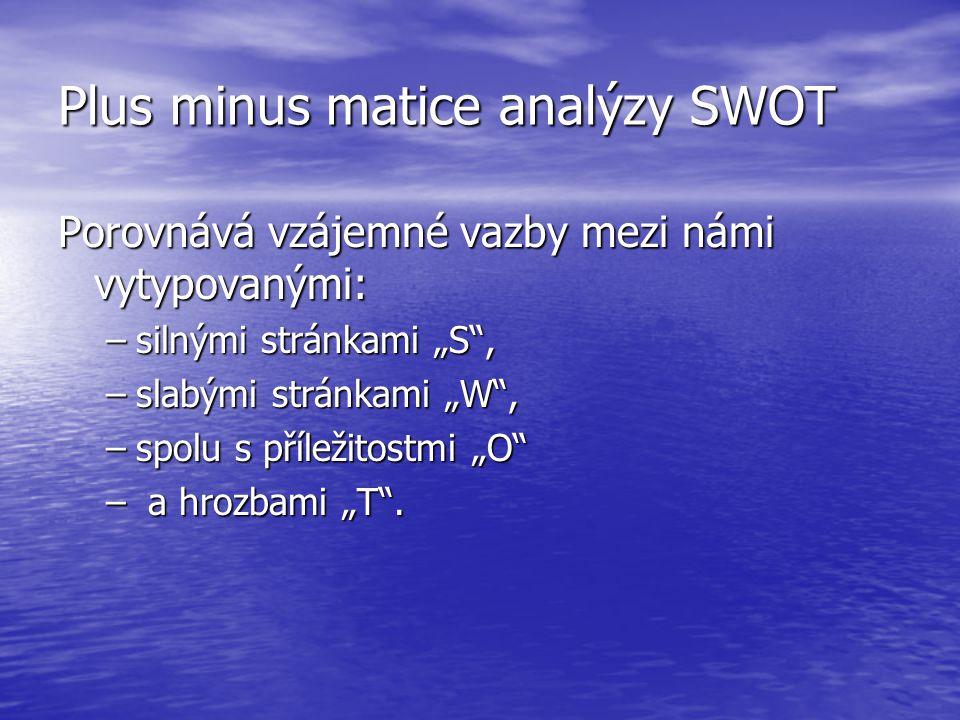 """Plus minus matice analýzy SWOT Porovnává vzájemné vazby mezi námi vytypovanými: –silnými stránkami """"S , –slabými stránkami """"W , –spolu s příležitostmi """"O – a hrozbami """"T ."""