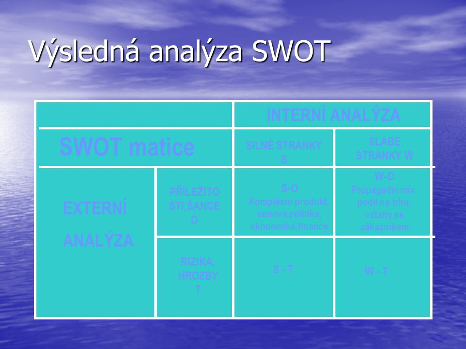 Výsledná analýza SWOT SWOT matice INTERNÍ ANALÝZA EXTERNÍ ANALÝZA SILNÉ STRÁNKY S SLABÉ STRÁNKY W PŘÍLEŽITO STI,ŠANCE O RIZIKA, HROZBY T S-O Komplexní produkt, cenová politika, ekonomika,finance W-O Propagační mix, podíl na trhu, vztahy se zákazníkem S - T W - T