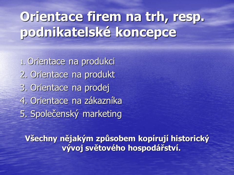 Orientace firem na trh, resp.podnikatelské koncepce 1.
