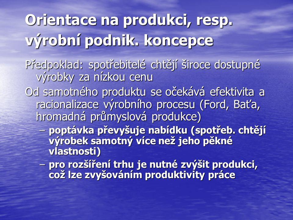 Orientace na produkt, resp.výrobková podnikat.
