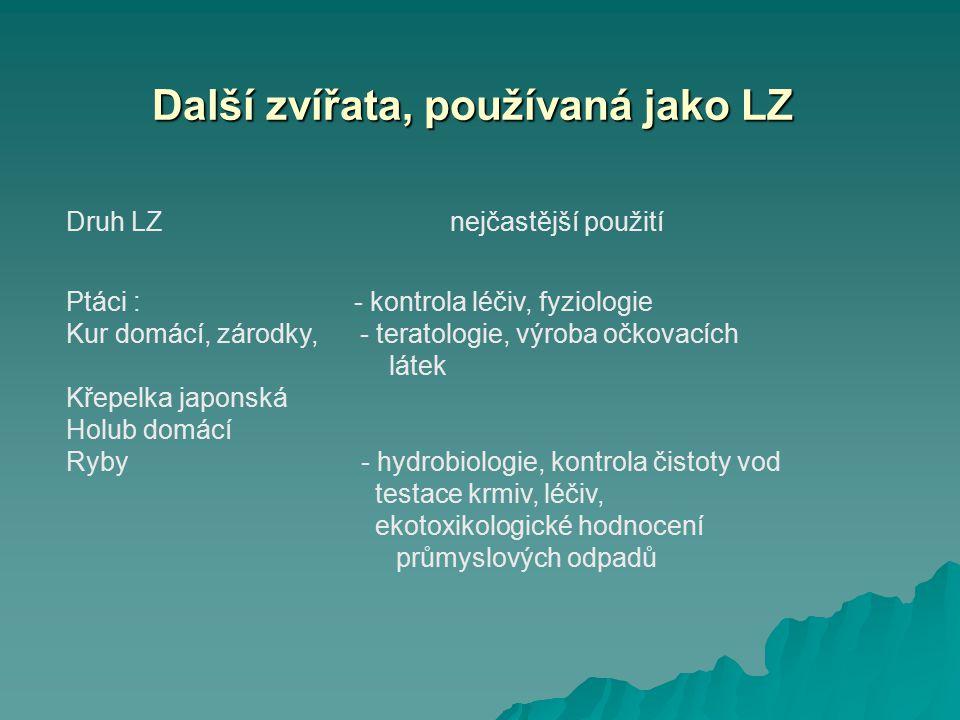 Další zvířata, používaná jako LZ Druh LZnejčastější použití Ptáci :- kontrola léčiv, fyziologie Kur domácí, zárodky, - teratologie, výroba očkovacích