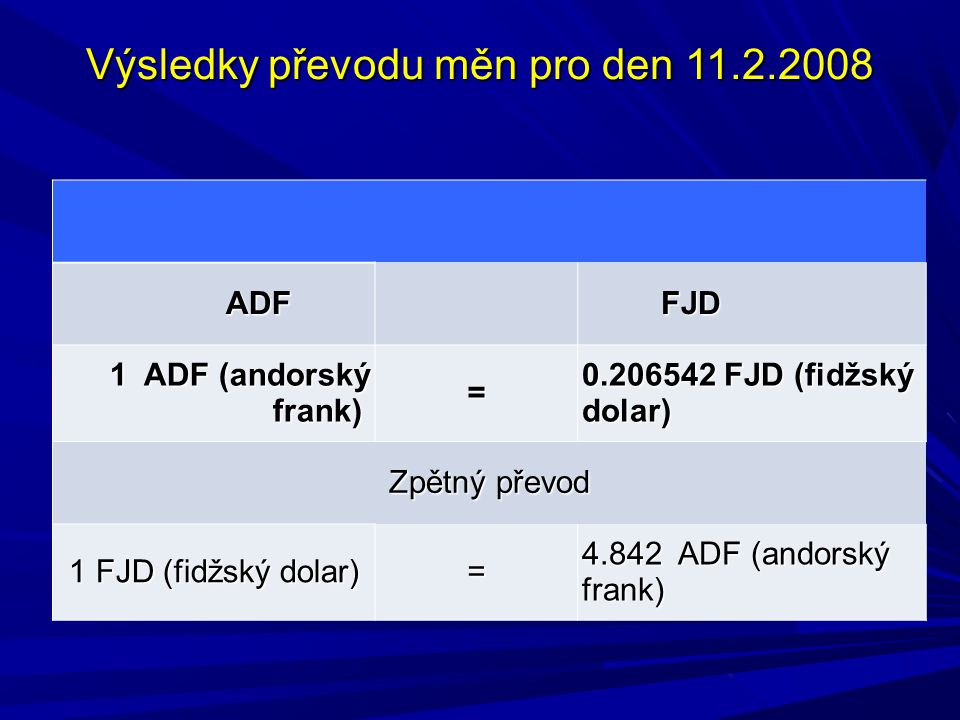 Výsledky převodu měn pro den 11.2.2008 ADF ADF FJD FJD 1 ADF (andorský frank) 1 ADF (andorský frank) = 0.206542 FJD (fidžský dolar) 0.206542 FJD (fidž