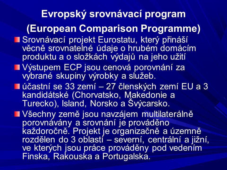Evropský srovnávací program (European Comparison Programme) Srovnávací projekt Eurostatu, který přináší věcně srovnatelné údaje o hrubém domácím produ