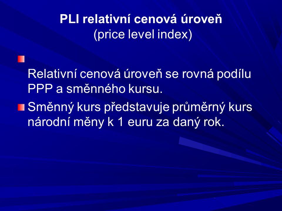 PLI relativní cenová úroveň (price level index) Relativní cenová úroveň se rovná podílu PPP a směnného kursu. Směnný kurs představuje průměrný kurs ná
