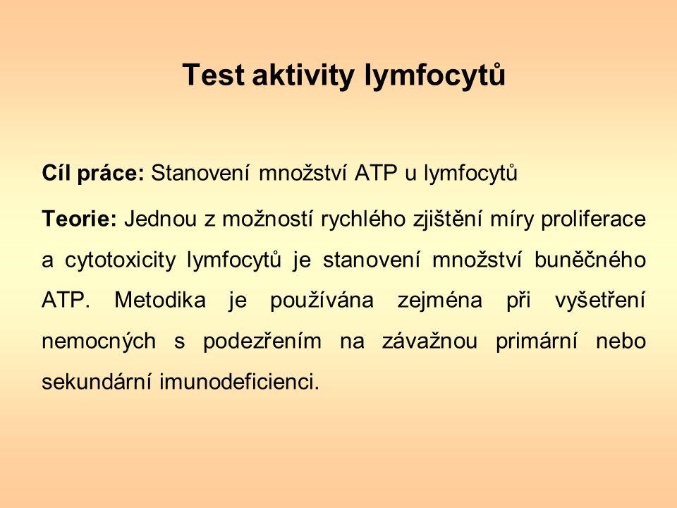 Princip: Detekce bioluminiscence adenozin 5´- trifosfátu (ATP) uvolněného ze suspenze živých somatických buněk.