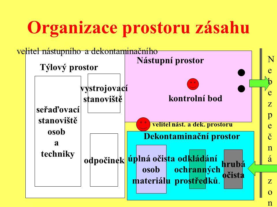 Organizace prostoru zásahu Nástupní prostor Dekontaminační prostor hrubá očista odkládání ochranných prostředků. úplná očista osob materiálu Týlový pr