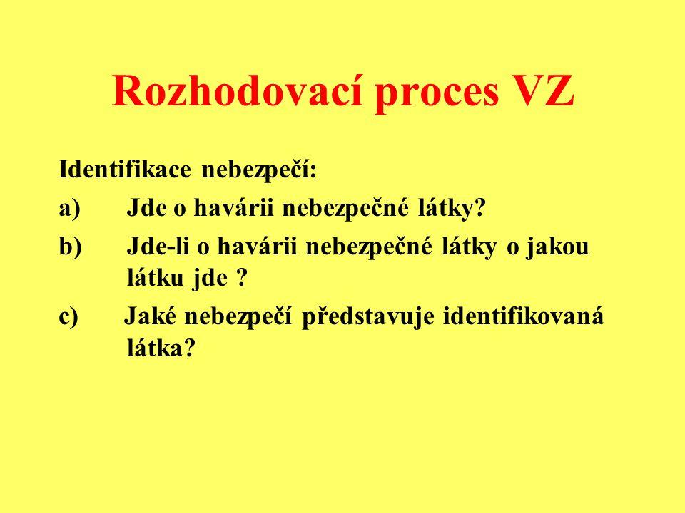 Rozhodovací proces VZ Identifikace nebezpečí: a)Jde o havárii nebezpečné látky? b)Jde-li o havárii nebezpečné látky o jakou látku jde ? c) Jaké nebezp